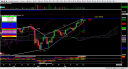 es_f_daily_4_25_07.png