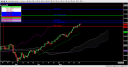 cadjpy_5_30_07__daily.png