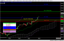 cadjpy_6_4_07__daily2.png