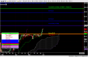 nzdjpy_6_4_07__daily2.png