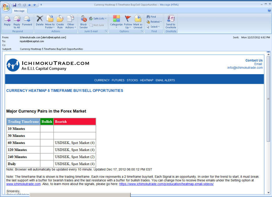 Forex email