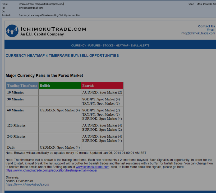 Weekly_currency_jan10_2014_email