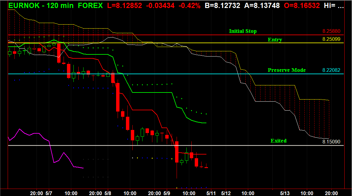weekly_currency_5_09_14_chart