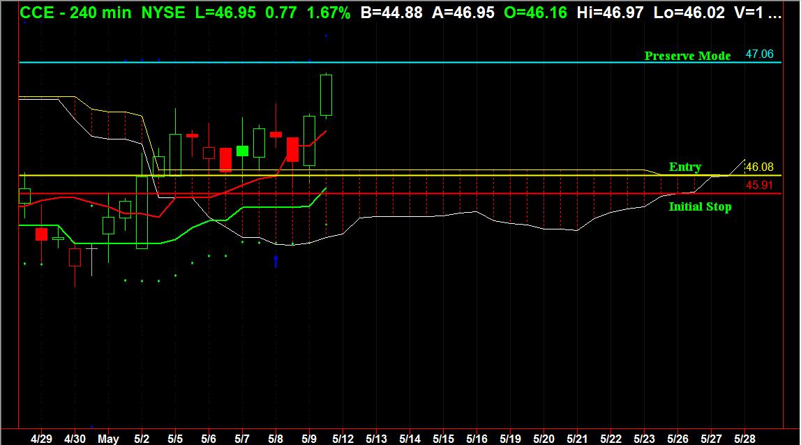 weekly_stock_5_09_14_chart