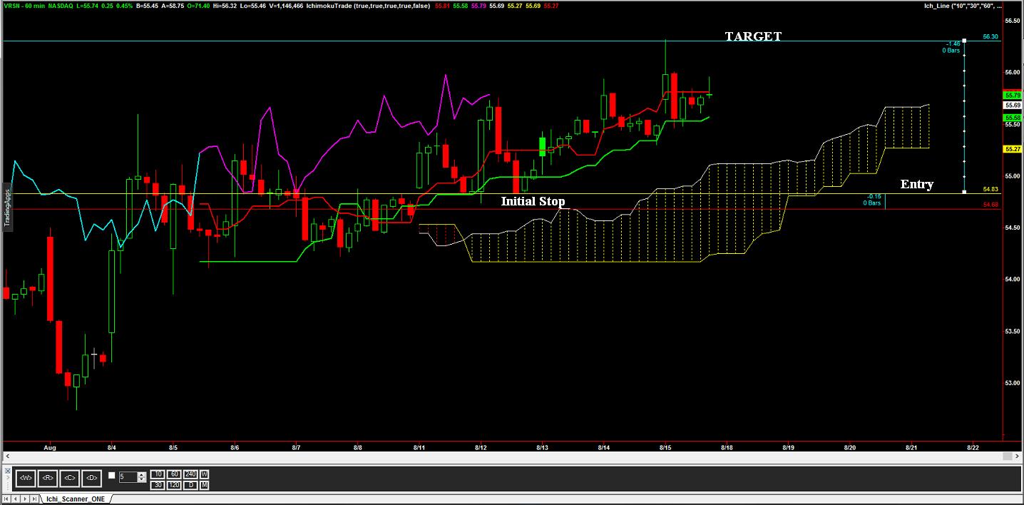 weekly_stock_8_15_14_chart