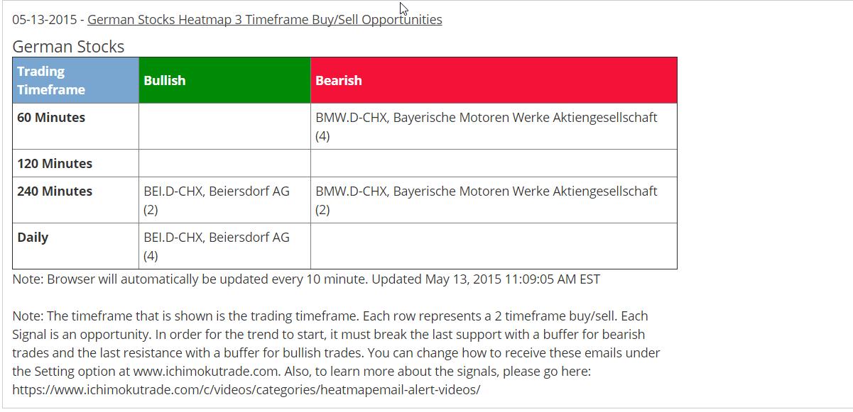 May15_tradeofweek_europe_email