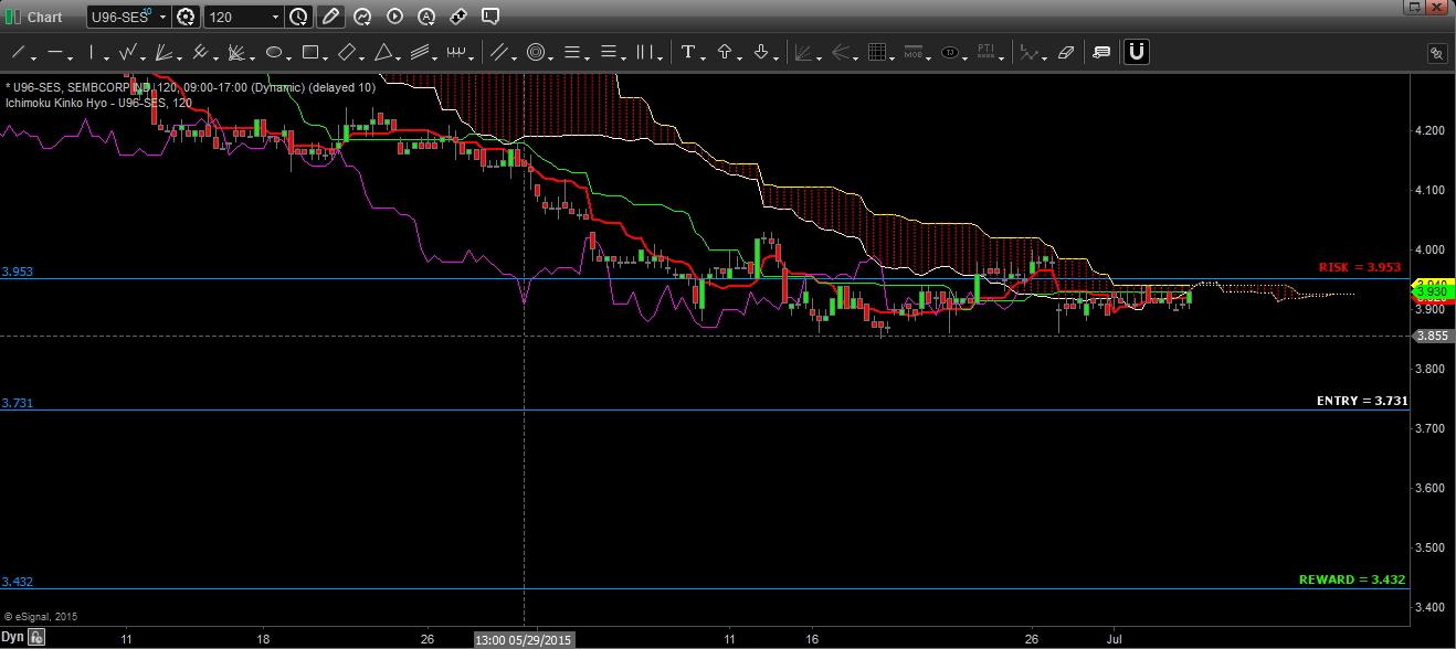 293July Trade SG