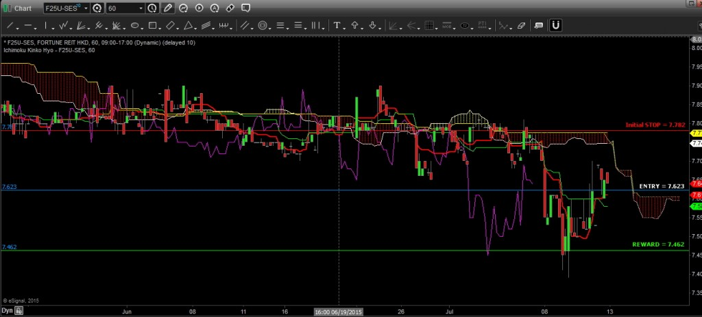 610July Trade SG 3