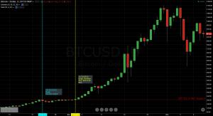 bitcoin 2013 bullish start