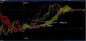 cadchf chart