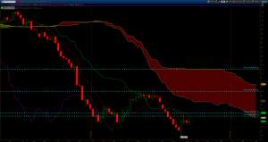 CL - Wk