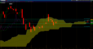 ZN - Monthly
