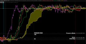 USDSEK Chart