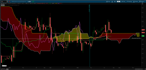 ct chart