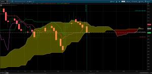 nzdchf 6x chart
