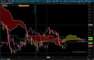 nzdusd-6x-chart
