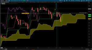 gbpchf-6x-chart