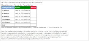 GBPCHF 6x alert